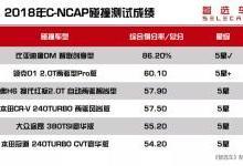 2018年6款C-NCAP碰撞测试5星SUV推荐