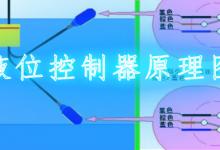 液位传感器与液位开关、液位计的区别