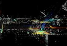 首款应用于自动驾驶的多普勒激光雷达发布