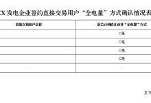 """重庆:电力直接交易采取""""全电量""""方式"""