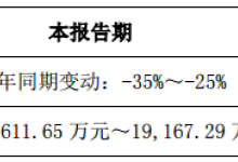 三雄极光预计2018年净利下降25%-35%