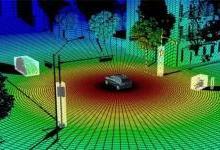 激光雷达未来主要应用领域探析