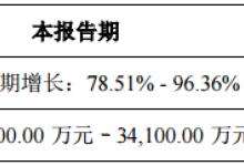 名家汇2018年净利预增79%至96%