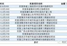 基建浪潮全面启动 智慧灯杆产业东风已备