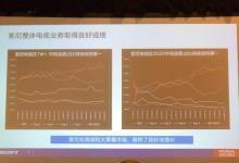 索尼:推动8K 继续做中国OLED市场第一