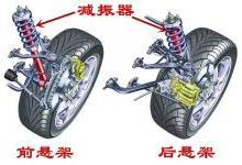 如何判断汽车的减振器是否损坏?