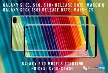 Galaxy S10规格、价格和发布日期曝光