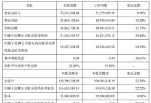 LED公司雷特科技2018年净利增长近三成
