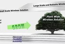 "横河电机的""Wireless Anywhere""理念"