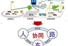 从车联网到工业智联网