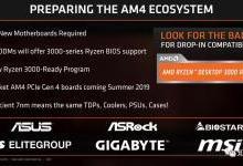 AMD第三代锐龙处理器将于年中发布
