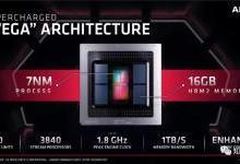 关于AMD Radeon VII我所知道的一切!