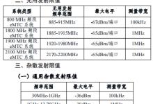 工信部发布增强eMTC系统频率使用意见稿