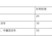 深圳市氢能发展规划2019年内出台?