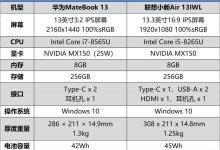 华为Matebook 13对比联想小新Air 13评测