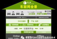 车联网的概念及在电动汽车的应用