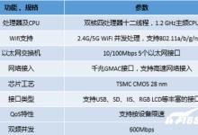 上海矽昌通信发布自研无线路由芯片