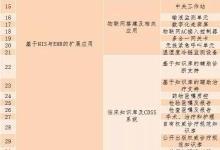 邵逸夫医院缘何再投4400万元做信息化改造