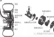 电动汽车电动轮驱动技术及其简介