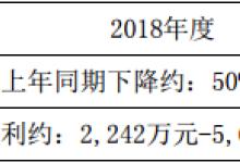世纪鼎利2018年预盈约2242万元-5605万元