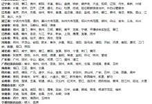 小米台州公共交通卡:能刷210个城市