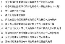 2019年张家口重点项目名单(附名单)