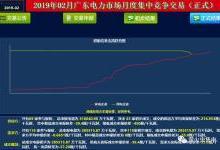 广东2019年2月竞价:价差 -37.20厘/千瓦时