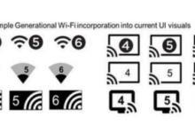 5G都不能取代的Wi-Fi6,到底有多6?