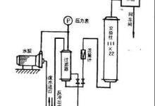 除镍离子交换树脂法去除电镀废水中的镍