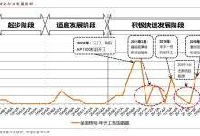漳州核电项目拉开核电重启大幕