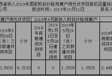 江西9月13.53MW项目新纳入国补