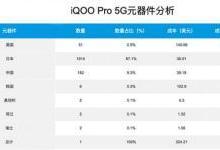 5G手机比4G贵在哪里?拆解iQOO Pro 5G告诉你