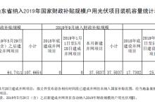 山东9月新增纳入国补户用项目376MW