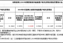 河南:9月新增户用项目101.4MW