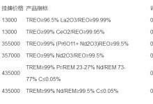 北方稀土:10月轻稀土产品价格均较上月持平