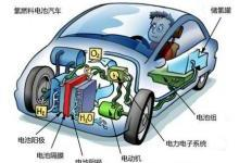 财政部:氢燃料电池汽车补贴应按既定政策退出