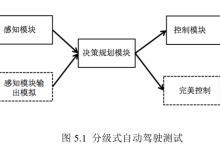 中国汽车工业协会发布《智能网联汽车自动驾驶功能测试技术规范》