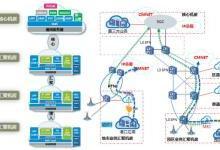 MEC规模部署,加速广东移动5G建设