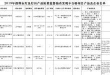深圳市监局抽查74批次灯及灯具产品