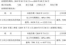 """新能源汽车销量低迷  上游公司三季报业绩""""跟跌"""""""