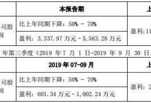 金信诺2019年前三季度业绩预告出炉