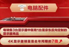 众多显示器品牌商加入京东11.11