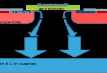 SiC MOSFET在汽车和电源应用中优势显著