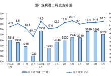 国家统计局:9月太阳能发电增长19.4%!