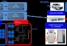 超级结MOSFET与IGBT的电动汽车充电方案
