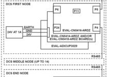 支持HART和Modbus连接的模拟I/O系统