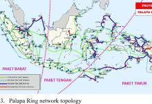 印尼13000公里Palapa Ring光纤网络完工