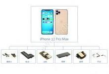 成本价为$341.07的iPhone 11 Pro Max内用了哪些模块?