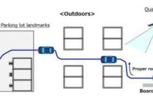 三菱電機最新自動駕駛技術:沒有高清地圖的道路上也能自動駕駛