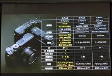富士X-Pro3无反上手体验